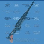 Da aprile arriva l'equisconto C4 su tutti i fucili
