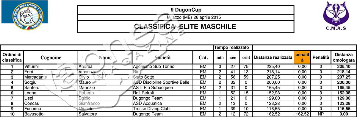 DYN Elite Maschile
