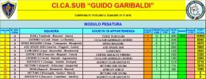 classifica toscano 2016
